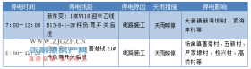 未来几天,杨舍、金港、凤凰、大新这些地方要停电!