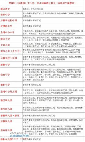 张家港市金港镇学区施教区划分(小学、幼儿园、初中)表格图