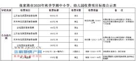 @张家港家长注意了!张家港市2020年秋季学期中小学、幼儿园收费项目标准公示表来咯!