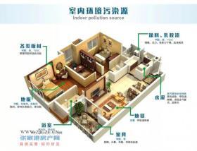 @金港居民快看,保税区(金港镇)范围开展家庭室内空气甲醛含量免费检测活动