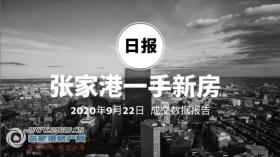 2020年9月22日张家港新房成交数据总计78套 鸣悦棠前雅园(金茂悦系)成交8套,位居第一