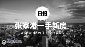 2020年10月19日张家港新房成交数据总计81套