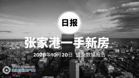 2020年10月20日张家港新房成交数据总计99套 �Z悦澜庭(中骏世界城)成交12套,位居第一