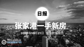 2020年10月21日张家港新房成交数据总计221套 悦颂云庭(绿地悦颂云庭)成交27套,位居第一