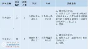 找工作的看这!江苏扬子江国际冶金工业园资产经营有限公司、优易电缆(张家港)有限公司、泰隆银行苏州分行这三家单位招聘啦!