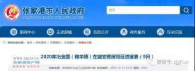 2020年冶金园(锦丰镇)在建安置房项目进度表(9月)来了!