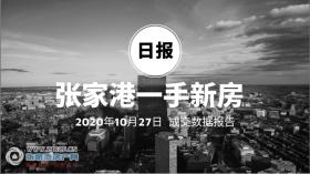 2020年10月27日张家港新房成交数据总计67套