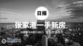 2020年10月30日张家港新房成交数据总计79套,玉�Z雅苑(建发御�Z湾)成交8套,位居第一