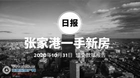 2020年10月31日张家港新房成交数据总计16套,艾庐(保利艾庐)成交8套,位居第一