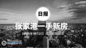 2020年11月2日张家港新房成交数据总计56套,玉�Z雅苑(建发御�Z湾)成交25套,位居第一