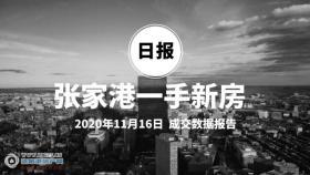2020年11月16日张家港新房成交数据总计45套,中凯城市之光花园(万科公园大道)成交10套位居第一
