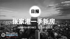 2020年11月19日张家港新房成交数据总计72套,中凯城市之光花园成交11套,位居第一