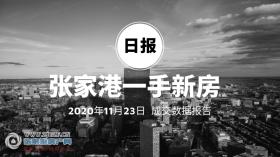 2020年11月23日张家港新房成交数据总计85套