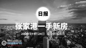 2020年11月24日张家港新房成交数据总计74套,玉�Z雅苑(建发御�Z湾)成交12套,位居第一