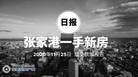 2020年11月25日张家港新房成交数据总计67套,城央壹号(瑞城茗苑)成交17套,位居第一