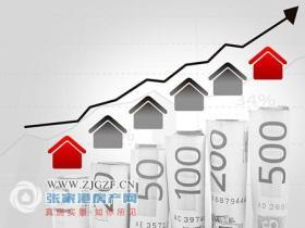 买房注意了!贷款买房时,注意事项都有哪些呢?