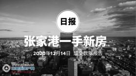 2020年12月14日张家港新房成交数据总计14套,悦颂云庭(绿地悦颂云庭)成交10套,位居第一
