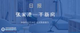 2020年12月18日张家港新房成交数据总计59套,悦颂云庭成交11套,位居第一