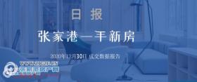 2020年12月29日张家港新房成交数据总计12套,滨湖名邸成交8套