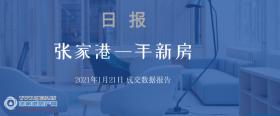 2021年1月21日张家港新房成交数据总计43套    新谊商务楼成交8套,位居第一