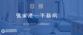 2021年3月2日张家港新房成交数据总计126套 南睿花园 (南宸首府)成交34套,位居第一