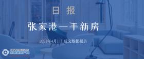 2021年4月1日张家港新房成交数据总计106套,南宸首府(南睿花园)成交58套,位居第一