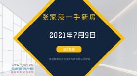 2021年7月9日张家港新房成交数据总计43套 悦颂云庭(绿地悦颂云庭)成交11套,位居第一!