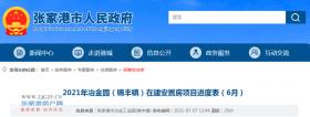 关于2021年冶金园(锦丰镇)在建安置房项目进度表(6月)来了!