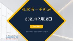 2021年7月12日张家港新房成交数据总计39套 润锦花苑(海伦春天)成交8套,位居第一!