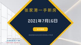2021年7月16日张家港新房成交数据总计56套 东棠春晓花园 (棠樾世家)成交9套,位居第一!