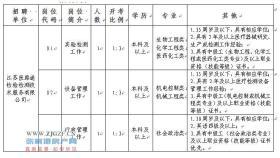 江苏医路通检验检测技术服务有限公司因业务发展需要,面向社会公开招聘工作人员3名
