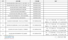 张家港市公安局交通警察大队对以下点位电子抓拍设备地点进行公示