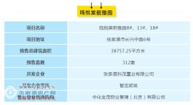 鸣悦棠前雅园8#、13#、18#房源备案价来了!