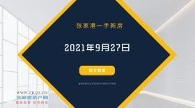 2021年9月27日张家港新房成交数据总计52套,鸣悦棠前雅园 (金茂悦系二期)成交11套,位居第一