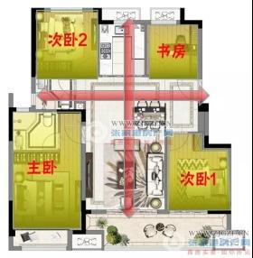金辉・滨河云�Z户型图